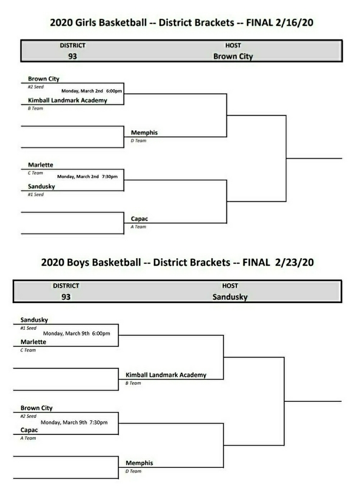 District Brackets 2020